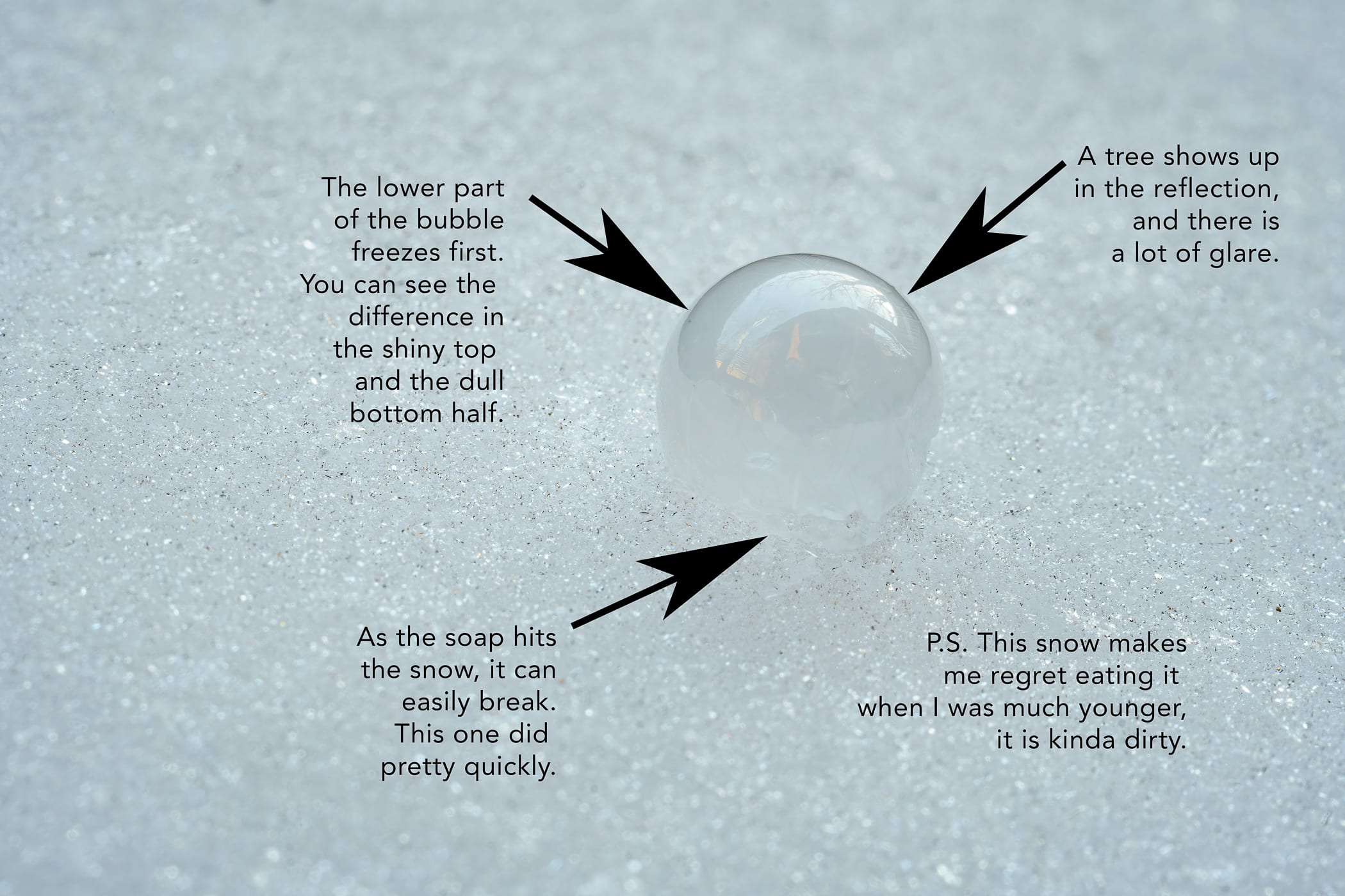 Soap bubble freezing with text